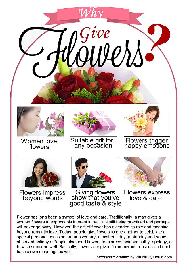 why gift flowers?