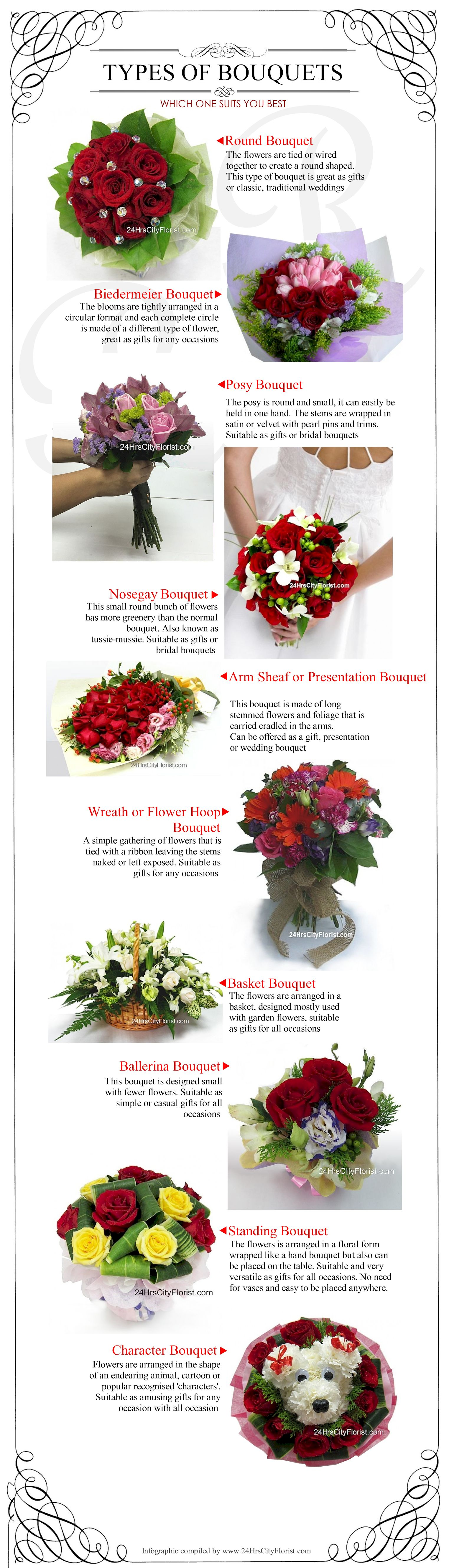 Type of Bouquets